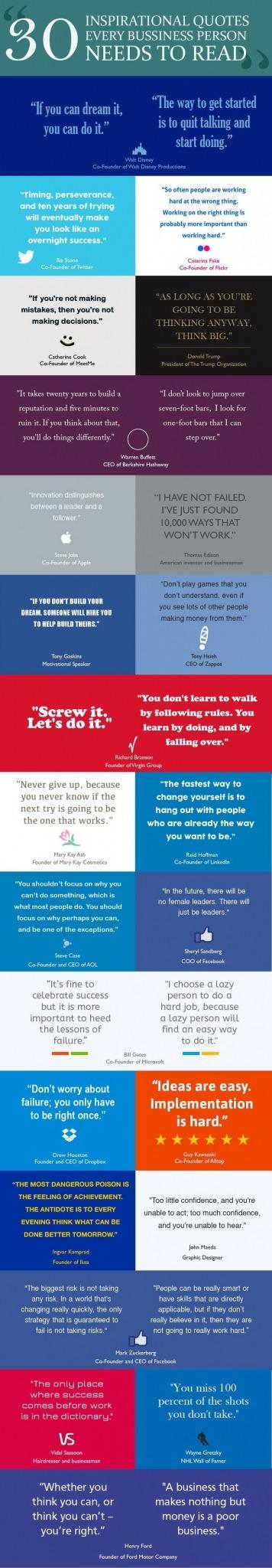 Inspirational Quotes for World Entrepreneurs