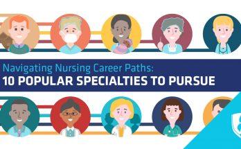 Top 10 Nursing Paths That You Can Take