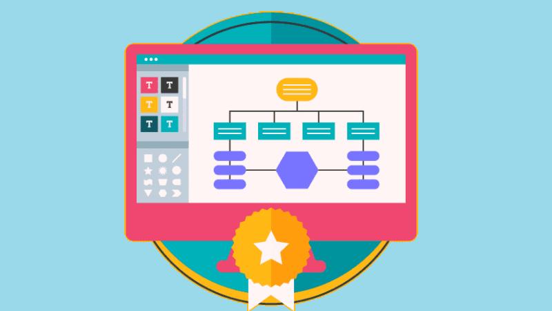 13 Smart Flowchart Maker To Create Process Diagram